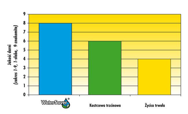 wykres_2.jpg