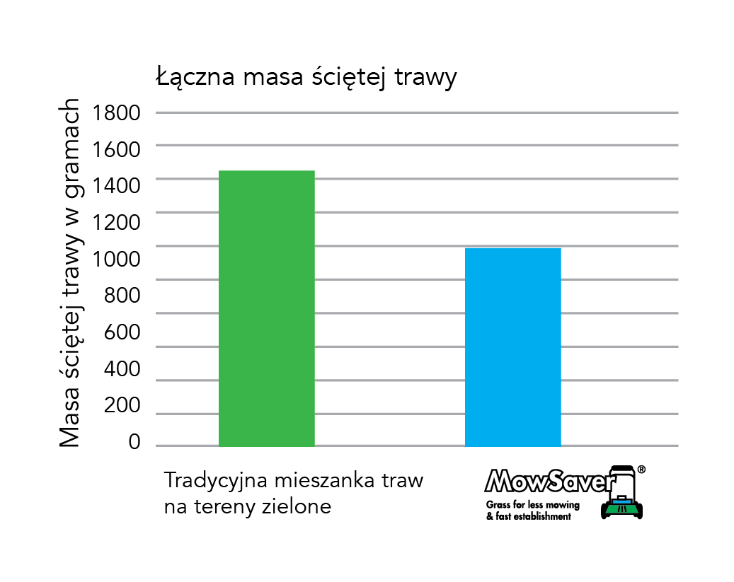 Wykresy-02.jpg